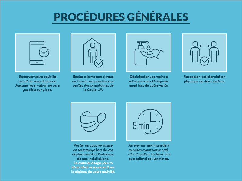Procédures générales - Mesures anitaires